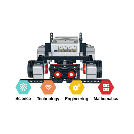 CoderZ SPIKE Prime nuotykių paketas mokyklai